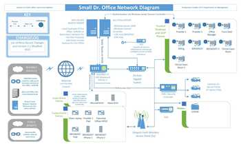Small Office Network Diagram.jpg